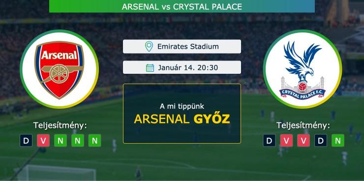Arsenal – Crystal Palace 14.01.2021 Tippek Premier League