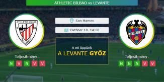 Athletic Bilbao - Levante 18.10.2020 Tippek La Liga