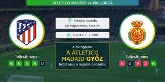 Atletico Madrid – Mallorca 03.07.2020 Tippek La Liga