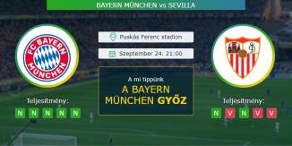Bayern München - Sevilla 24.09.2020 Tippek Szuperkupa