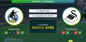 Bristol – Swansea 20.08.2021 Tippek Bundesliga