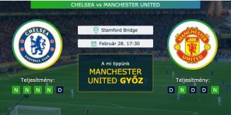 Chelsea – Manchester United 28.02.2021 Tippek Premier League