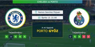 Chelsea – Porto 13.04.2021 Tippek Bajnokok Ligája