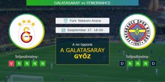 Galatasaray - Fenerbahce 27.09.2020 Tippek Super Lig