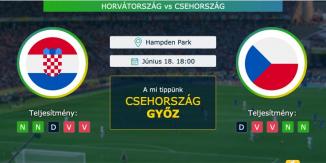 Horvátország – Csehország 18.06.2021 Tippek Európa-bajnokság