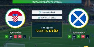 Horvátország – Skócia 22.06.2021 Tippek Európa-bajnokság