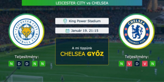 Leicester City – Chelsea 19.01.2021 Tippek Premier League