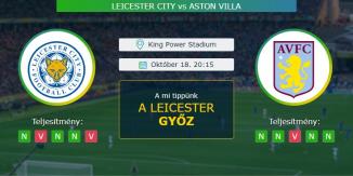 Leicester - Aston Villa 18.10.2020 Tippek Premier League