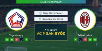 Lille – AC Milan 26.11.2020 Tippek Európa Liga