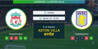 Liverpool – Aston Villa 10.04.2021 Tippek Premier League