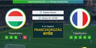 Magyarország – Franciaország 19.06.2021 Tippek Európa-bajnokság
