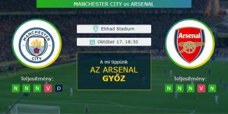Manchester City - Arsenal 17.10.2020 Tippek Premier League