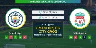 Manchester City - Liverpool - 02.07.2020 Tippek Premier League