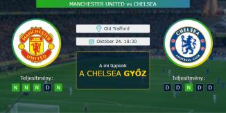 Manchester United - Chelsea 24.10.2020 Tippek Premier League