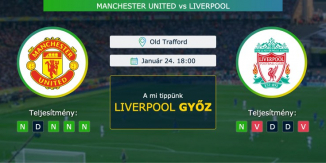 Manchester United – Liverpool 24.01.2021 Tippek FA Kupa
