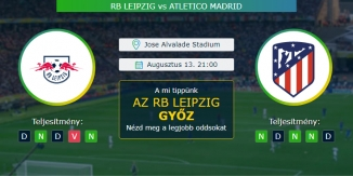 RB Leipzig - Atletico Madrid 13.08.2020 Tippek Bajnokok Ligája