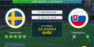 Svédország – Szlovákia 18.06.2021 Tippek Európa-bajnokság