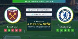 West Ham United – Chelsea 01.07.2020 Tippek Premier League