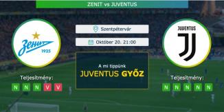 Zenit – Juventus 20.10.2021 Tippek Bajnokok Ligája
